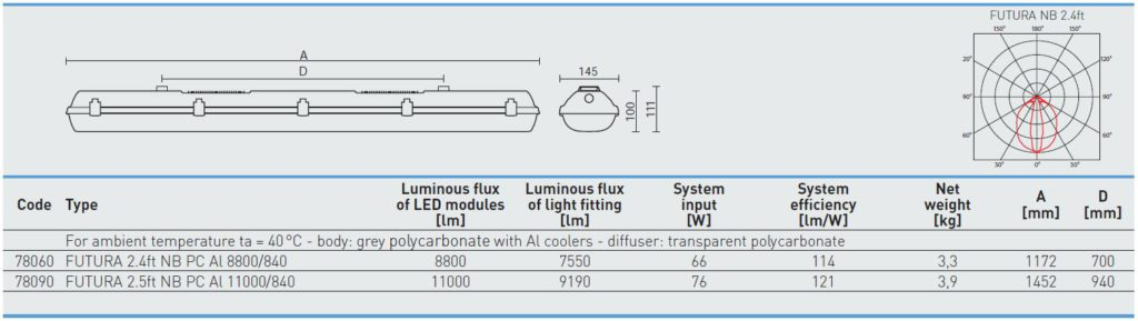 Cold Store Lighting Technology - Illustration of a Trevos Futura NB light fixture courtesy of Digital  sc 1 st  Barpro Storage & Cold store lighting Archives - Barpro azcodes.com